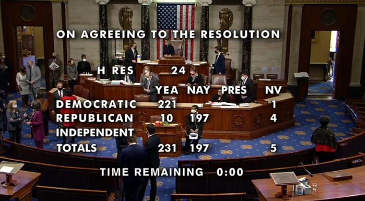 10名共和党众议员倒戈!特朗普成美国历史第一位任内两次被弹劾总统插图