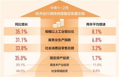 2021中國經濟開局怎麼看(權威發布)