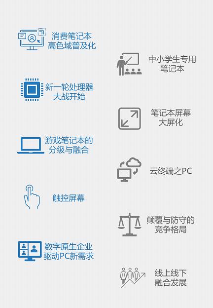 分析机构预测中国PC市场 今年有望实现10.7%的增长