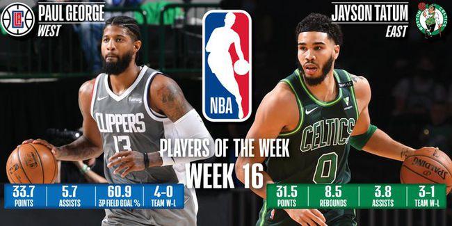 NBA公布东西部周最佳:乔治和塔图姆分别当选