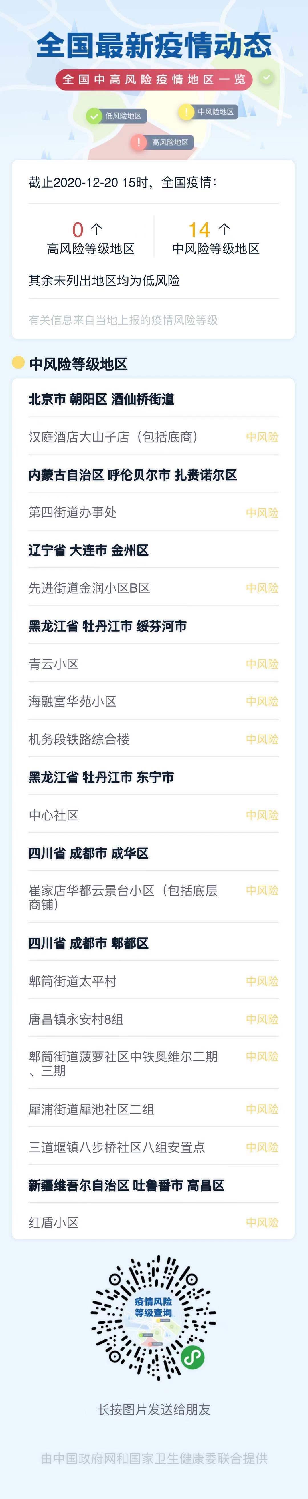 [网连中国]多地调整防疫举措 这4种情况需戴口罩
