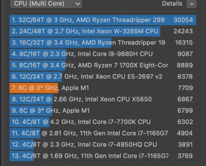 因无法忍受MacBook Pro风扇噪音 用户自制外部水冷散热插图9