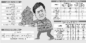 深圳国资148亿收购苏宁易购23%股份