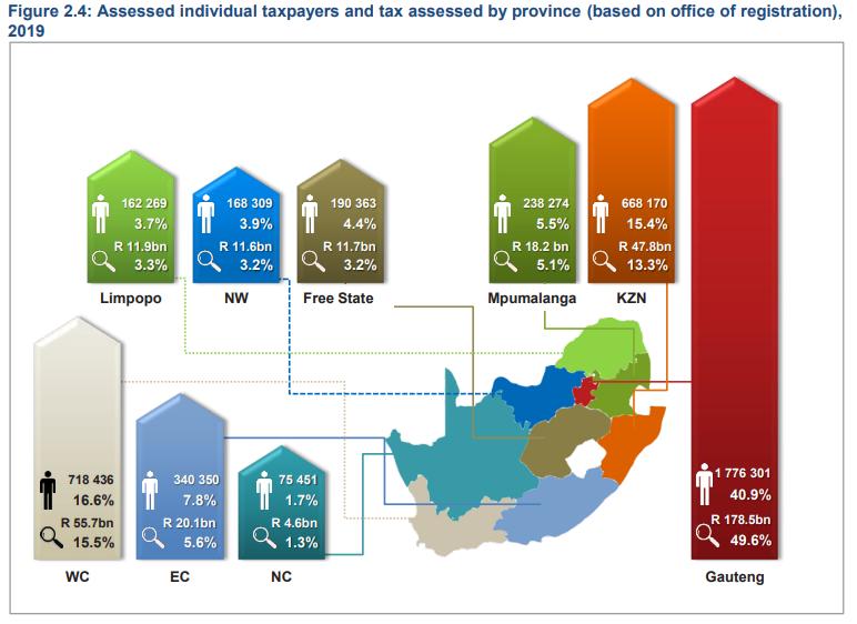 电银付(www.dianyinzhifu.com):南非出炉近年来税收统计数据:个人所得税孝敬税收增量 第1张