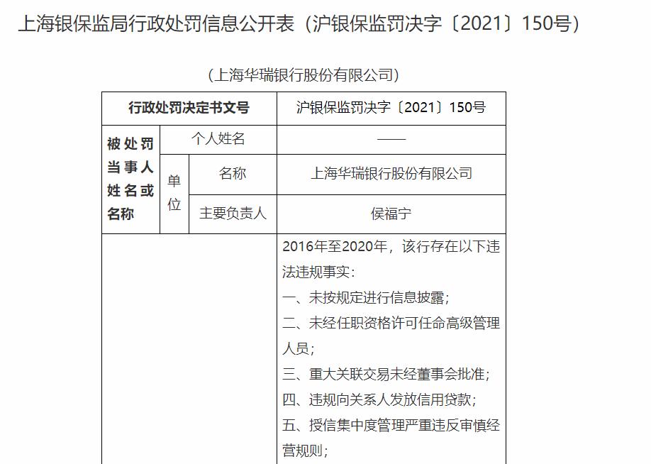 上海银保监局连开三张罚单,两家银行被罚近800万元