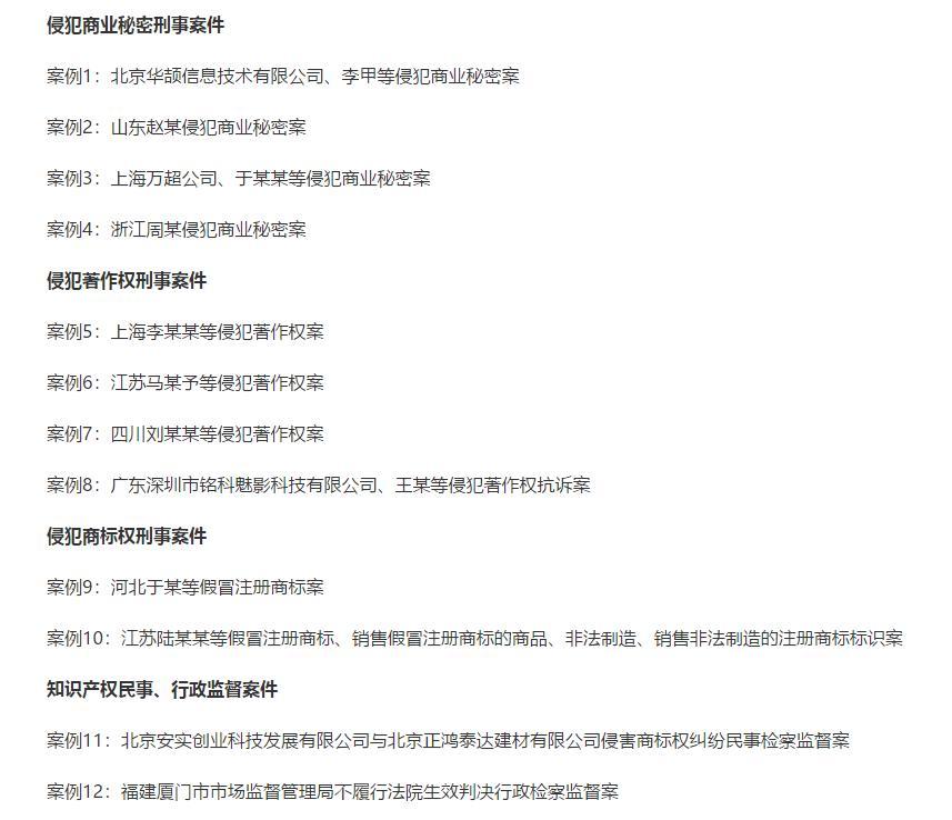《2020年全国检察机关共批捕涉知识产权犯罪3918件》