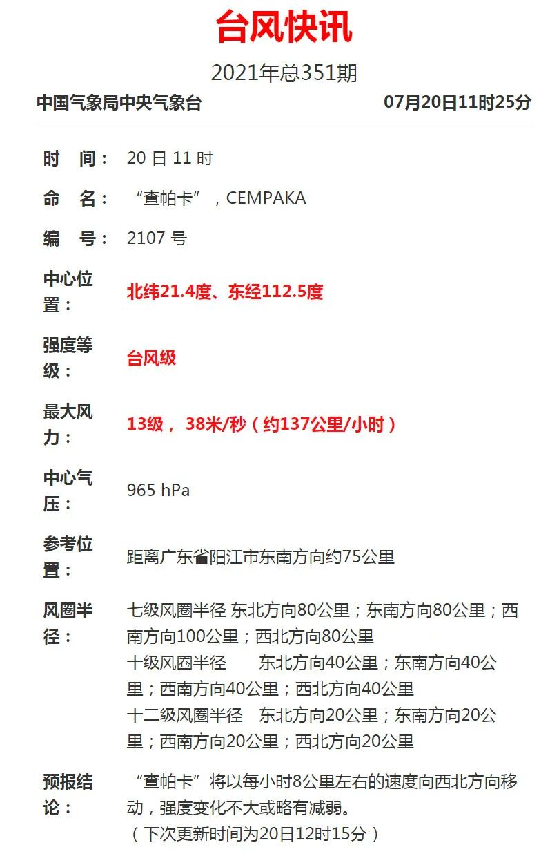 """现在13级!台风查帕卡""""22日路径南落影响海南岛!接下来海南天气→"""