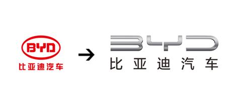 usdt无需实名交易(caibao.it):A new beginning,比亚迪汽车公布品牌全新标识 第2张