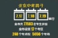 北京市中考将于7月17日至19日举行
