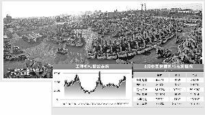 """春江水暖""""挖""""先知 4月挖掘机销量同比猛增近60%"""
