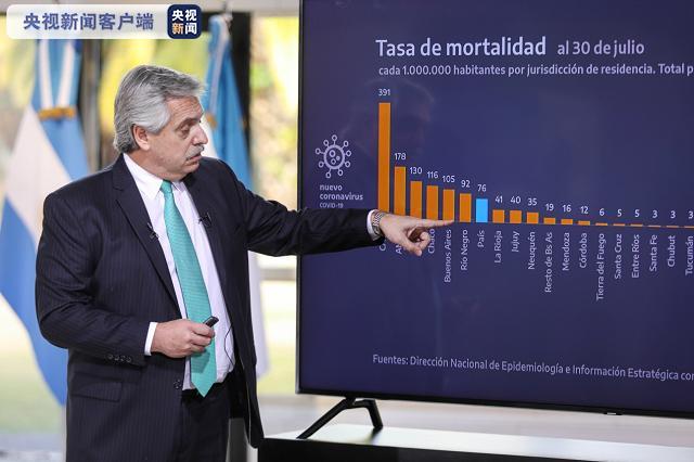 候马市:阿根廷新增新冠肺炎确诊病例5929例 首都以及周边地区维持现行隔离政策 第1张