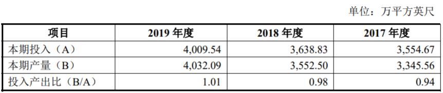 明新旭腾产品售价远超同业,原材料数据存疑
