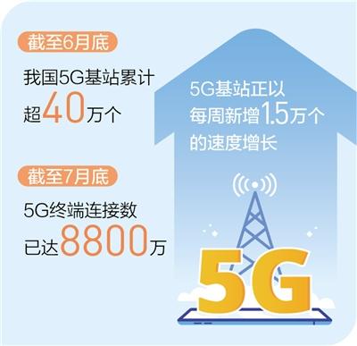 5G快速进入我们的生活(新数据新看点)