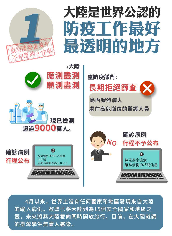"""台湾""""陆委会""""装作不知道的八件事"""