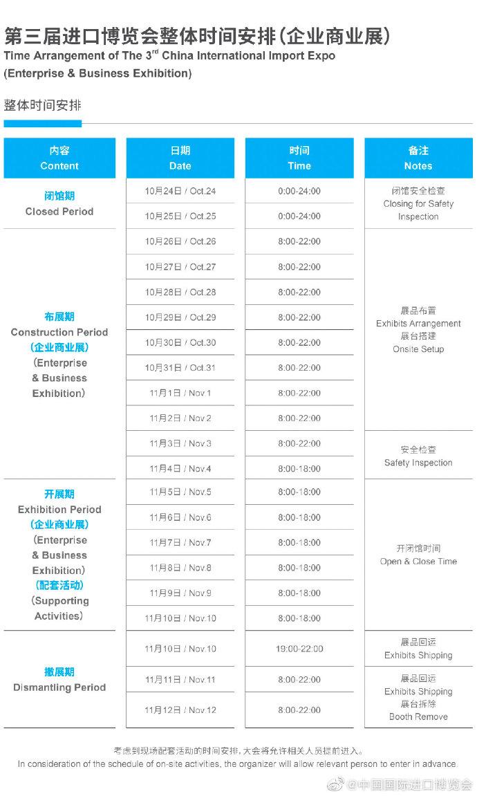 第三届进口博览会(企业商业展)整体时间安排公布