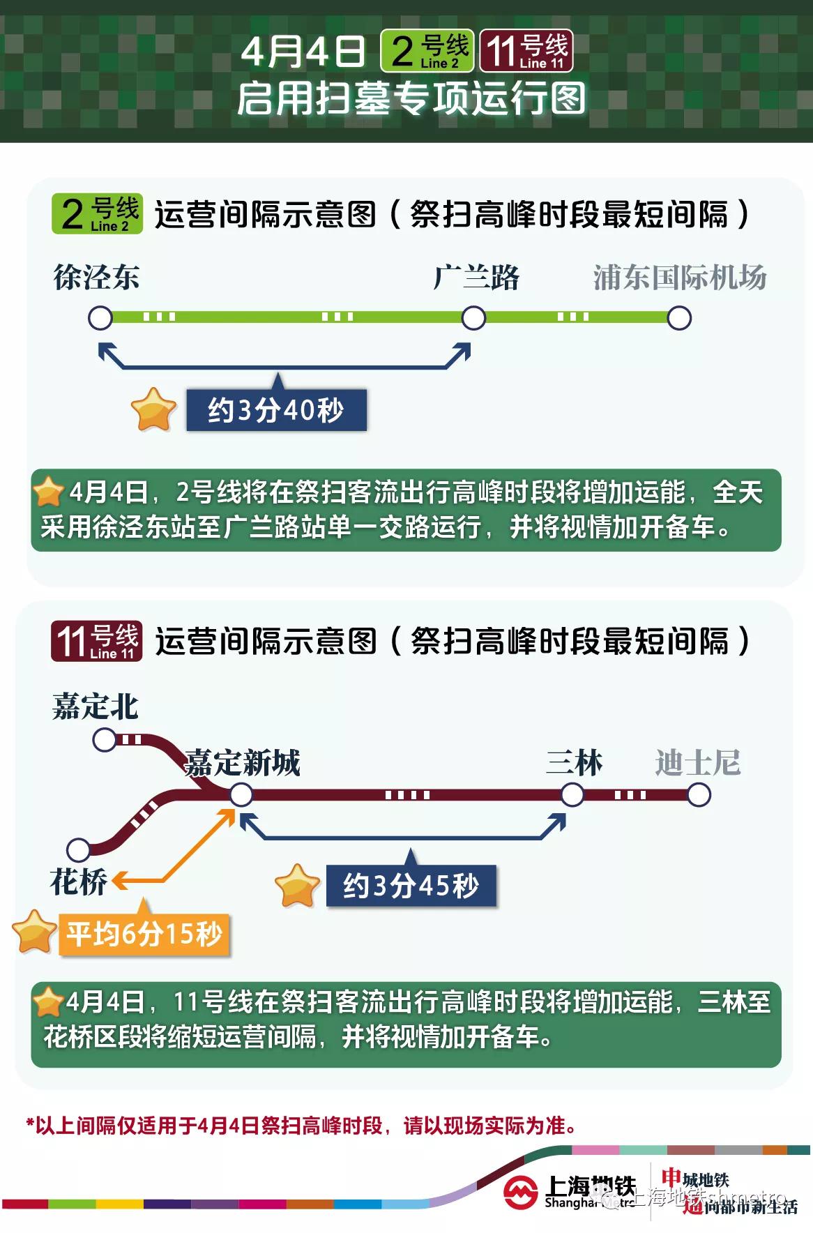 """清明节上海地铁2号线、11号线启用""""扫墓""""专项列车"""