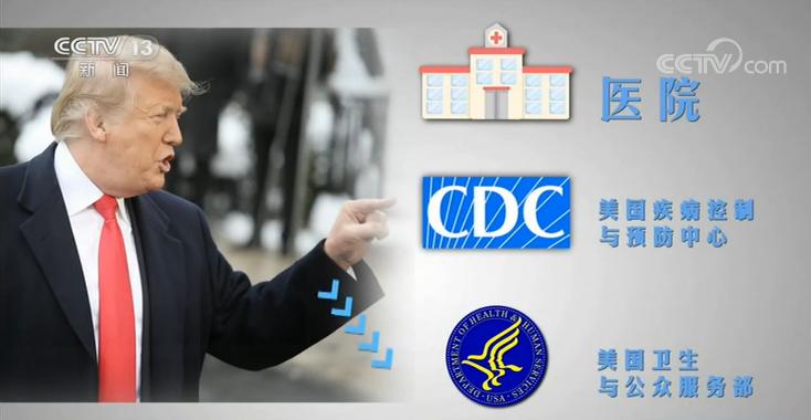 """欧博会员开户:美疫情愈演愈烈""""美国抗疫队长""""福奇为何被白宫边缘化? 第7张"""