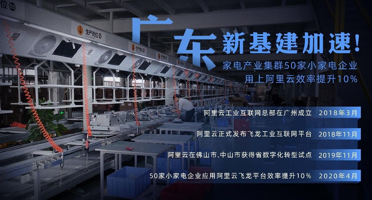 引入阿里云工业互联网 广东50家小家电企业整体效率提升约10%