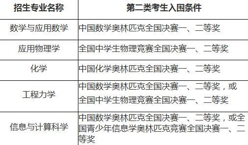 北京航空航天大学2020年强基计划5月10日启动