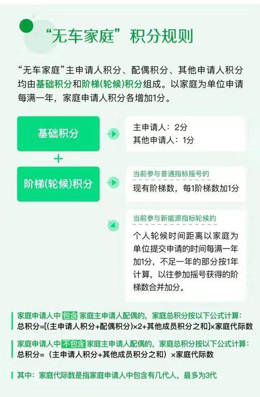 """关于""""家庭摇号""""15问,北京市交通委集中答疑!"""