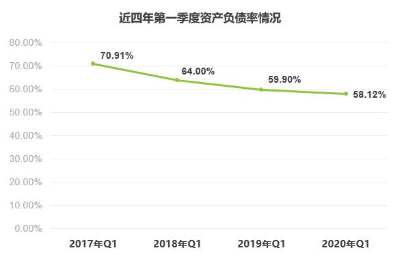 新奥股份公布2020年第一季度报告 经营性净现金流量持续保持充足稳定