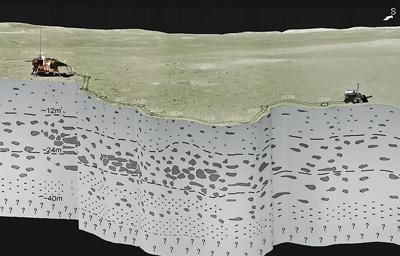 基于玉兔二号前两个月昼的探测数据 揭示月背地下更深层的地质结构