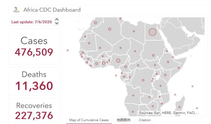 非洲地区新冠肺炎确诊病例快速增长至47.6万