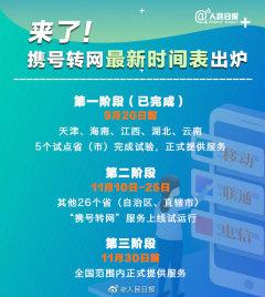 工信部印发《携号转网服务管理规定》:12月1日起施行