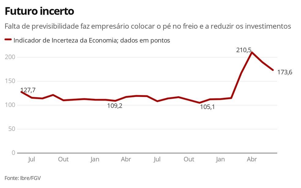 皇冠app下载:疫中看巴西丨疫情走势不明朗 巴西经济艰难重启 第1张
