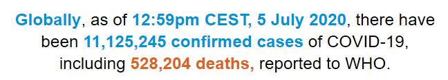 欧博allbet客户端:世卫组织:全球新冠肺炎确诊病例跨越1112万例