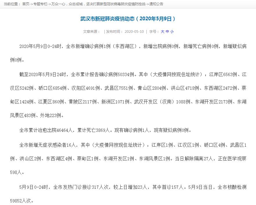 5月9日0-24时,武汉市新增确诊病例1例新增无症状感染者16人全市核酸检测59852人次