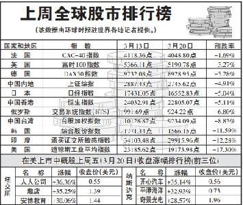 中国金融官员展示政策定力
