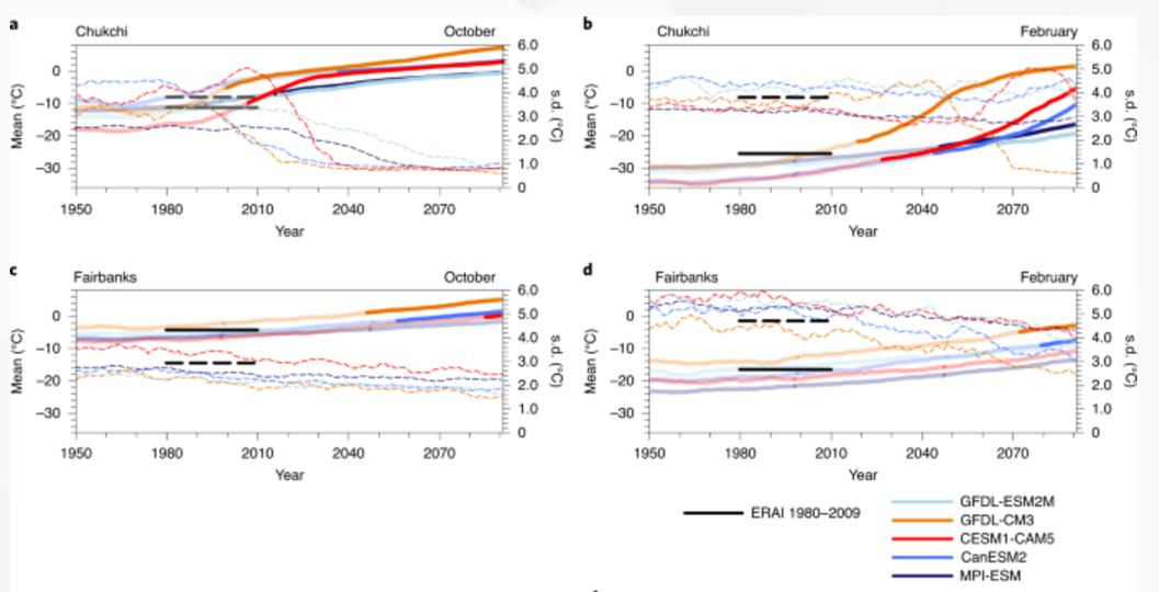 """外媒:新研究发现北极地区正进入""""新气候""""状态"""