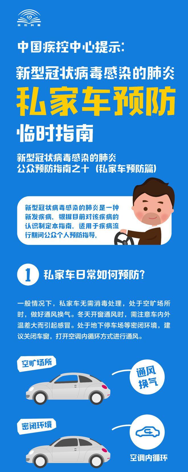 中国疾控中心提示:通风换气成私家车预防关键