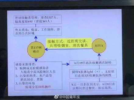 天津本土病例怎么感染的?大量细节来了!