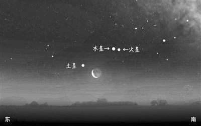 三月五颗行星成主角 月底上演金星合月
