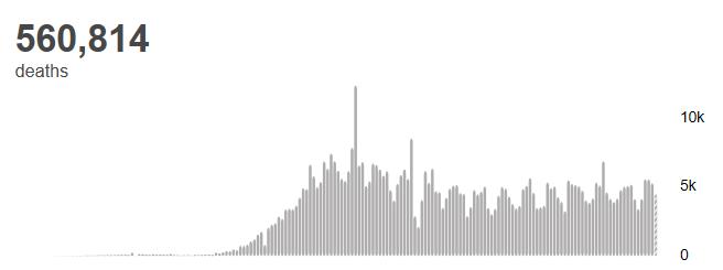 allbetgaming官网:世卫组织:全球新冠肺炎确诊病例跨越1248万例 第3张