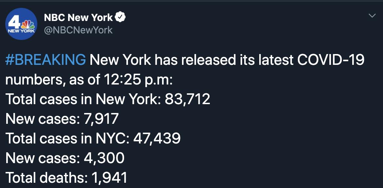 最新!纽约州新增7917例新冠肺炎确诊病例,累计超8万例