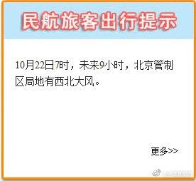 民航旅客出行天气提示:未来9小时,北京管制区局地有西北大风