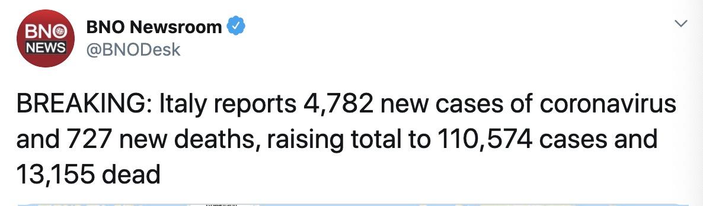 快讯!意大利新增4782例新冠肺炎确诊病例,累计确诊超11万