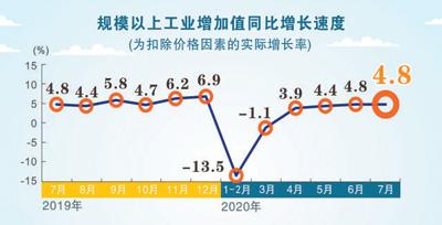 经济稳定恢复向好态势持续(经济新方位)