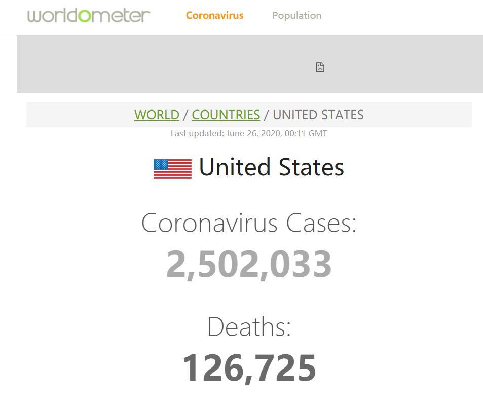 allbet电脑版下载:快讯!凭据这家数据机构统计,美国新冠肺炎累计确诊病例超250万例 第1张