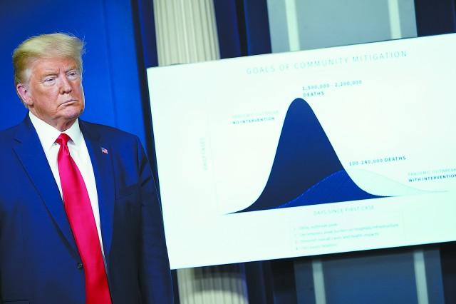 美国疫情超高死亡数敲响恐怖警钟,特朗普:接下来的两周将非常痛苦