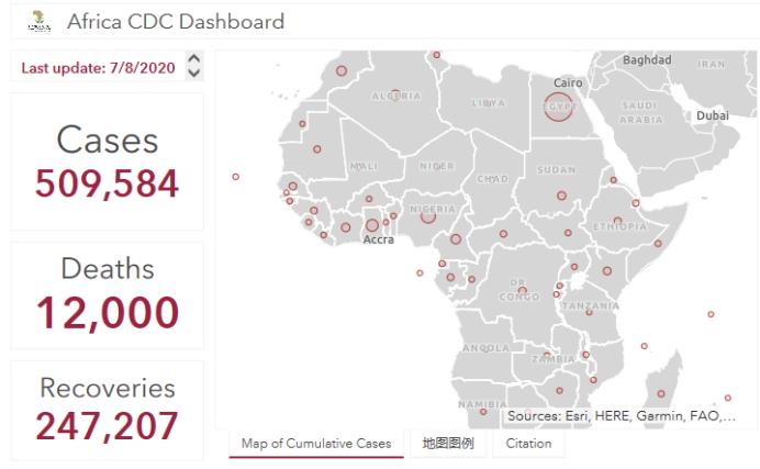 allbet gmaing:「非洲」区域新冠肺炎确诊病例累计达50.9万例