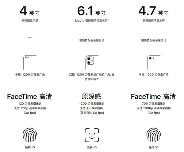 新款iPhone SE对比iPhone 11/SE一代到底有哪些不同?它到底值得买吗?