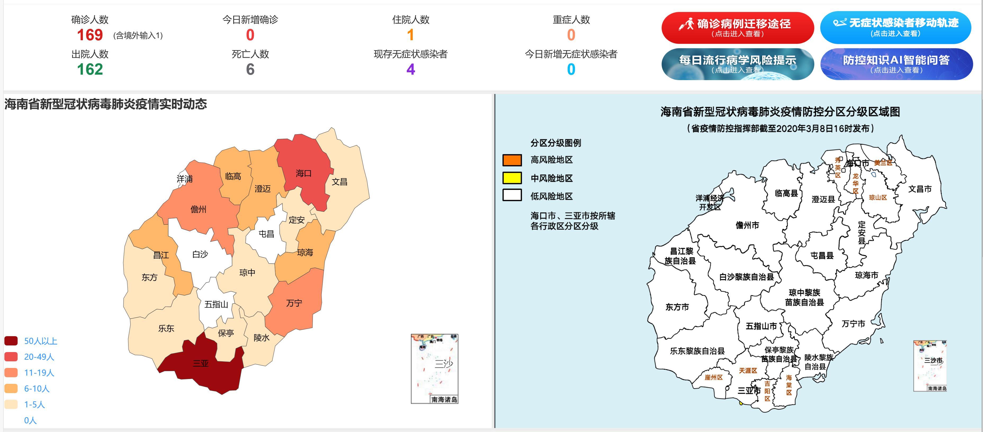 海南30日新增1例新冠肺炎无症状感染者 尚在医学观察4图片