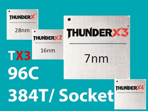 最多96个核心,比上代增加了两倍 Marvell宣布7nmThunderX3处理器