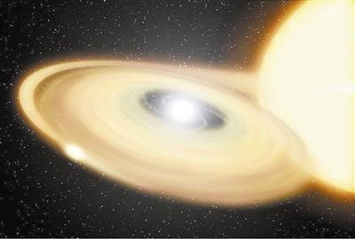 迄今最古老的耀变体被发现