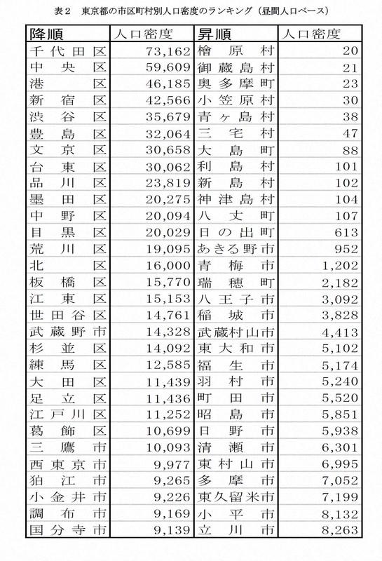 大发888客户端:东京都现单日最大增幅 日本专家:应该学习武汉,全员检测 第4张