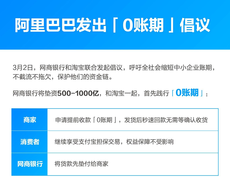 阿里发起0账期倡议 700万网友提前收货